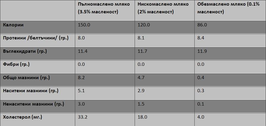 Здоровье великий новгород медицинский центр отзывы